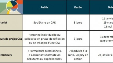 programme-formation-2018