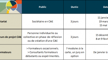 programme-formation-2018-2